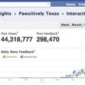 Paws Texas FB Stats 04 2009 2 062011